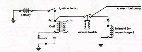 supercharger fuel pump modification the electrical connections for the supercharger control system are shown in more detail in the diagram below vacuum switch wiring